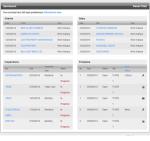 WEBCOR Dashboard